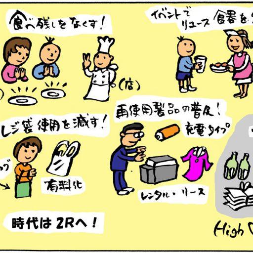 京都2R活動図鑑