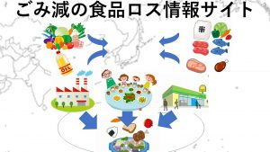 ゴミ減の食品ロス情報サイト